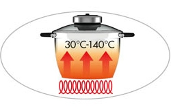 Robot Da Cucina con Cottura